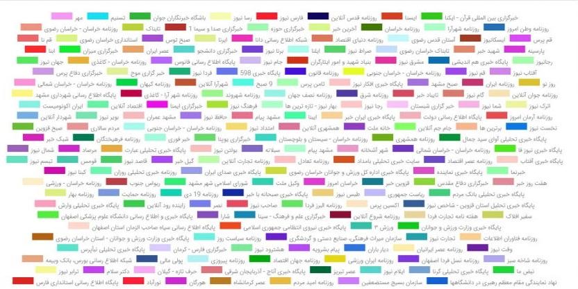 رصد خبری بیست و هفتمین نمایشگاه فرش دستباف ایران